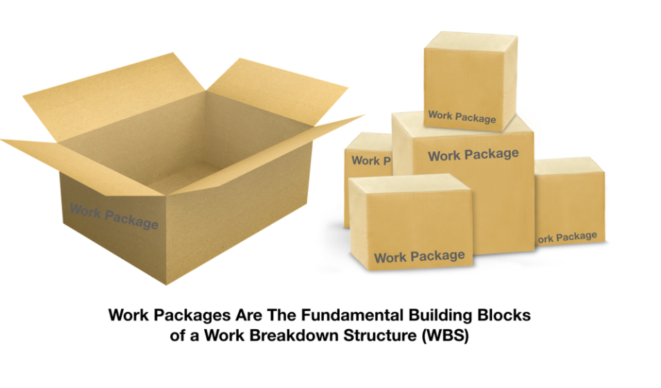 https://www.theprojectmanagementblueprint.com/blog/scope-management/how-to-create-a-work-breakdown-structure-wbs