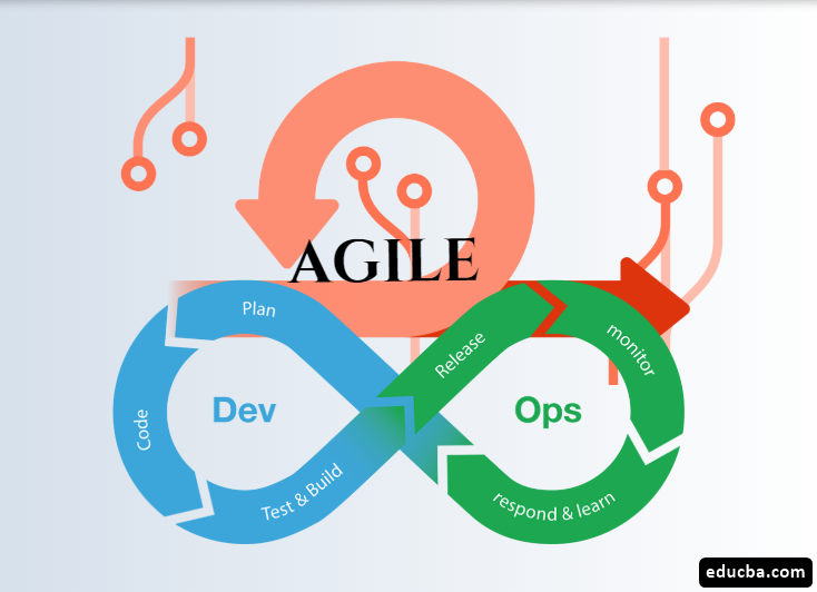 DevOps and Agile: What is the difference?